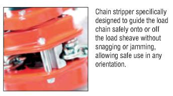 Tiger PROLH Lever Hoist-Chain Stripper-02